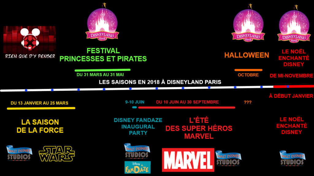 frise 2018 à Disneyland Paris